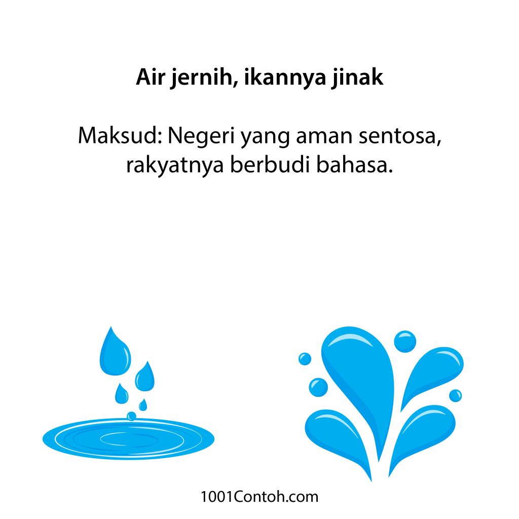Peribahasa Bergambar: 12 Peribahasa Air dan Maksudnya